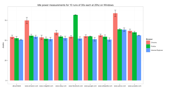 windows_power