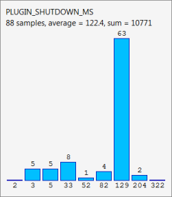 sampleHistogram.png